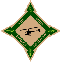 The 4 Forces of Flight Decal