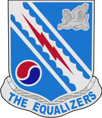 522nd Military Intelligence Battalion Decal