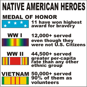 Native American Heroes Decal